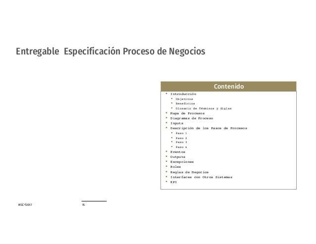 MSC©2017 15 Entregable Especificación Proceso de Negocios § Introducción § Objetivos § Beneficios § Glosario de Términos y...