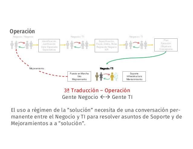 Operación Negocio / Negocio Identificación Justificación Valor Esperado Expectativas Negocio / TI Especificación, Flujos, ...