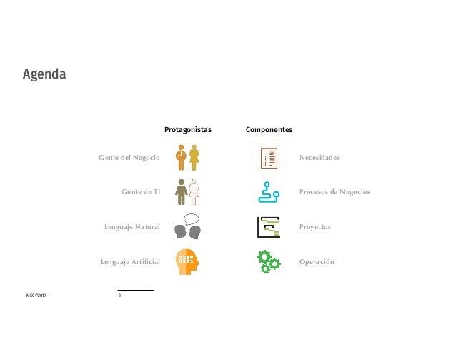 MSC©2017 2 Agenda Protagonistas Gente del Negocio Gente de TI Lenguaje Natural Lenguaje Artificial Pr Necesidades Procesos...