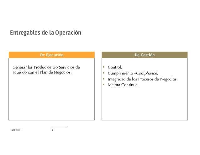 MSC©2017 21 Entregables de la Operación § Control. § Cumplimiento –Compliance. § Integridad de los Procesos de Negocios. §...