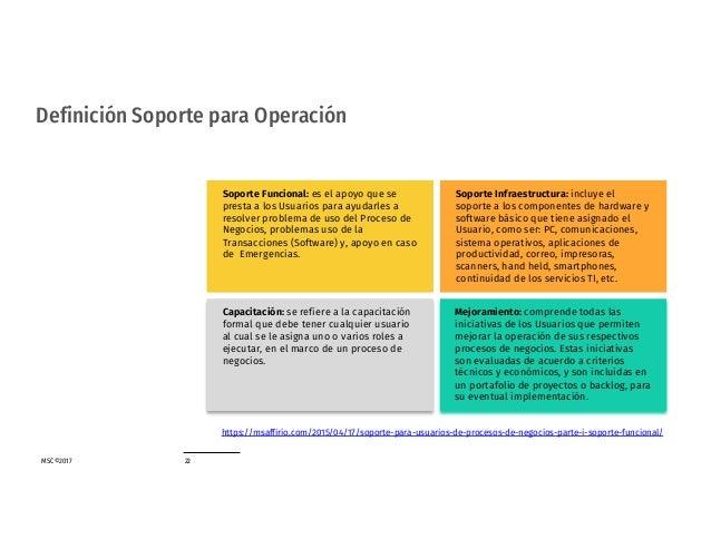 MSC©2017 22 Definición Soporte para Operación Soporte Funcional: es el apoyo que se presta a los Usuarios para ayudarles a...
