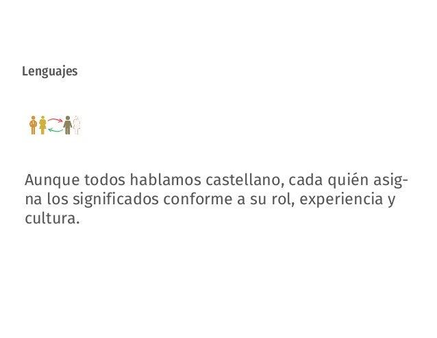 Lenguajes Aunque todos hablamos castellano, cada quién asig- na los significados conforme a su rol, experiencia y cultura.