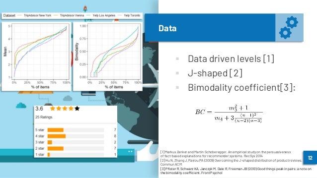 Data ▪ Data driven levels [1] ▪ J-shaped [2] ▪ Bimodality coefficient[3]: 12 [1] Markus Zanker and Martin Schoberegger. An...