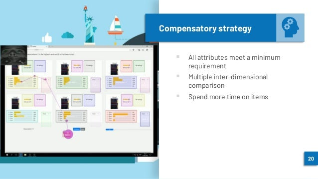 Compensatory strategy ▪ All attributes meet a minimum requirement ▪ Multiple inter-dimensional comparison ▪ Spend more tim...
