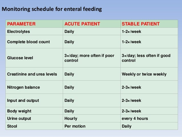 Nutrition In Surgical Patients