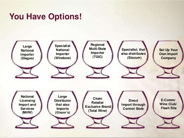 Entering the us wine market for export wine brands as posted in slide…