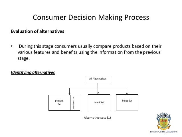 an evaluation of consumer buying criteria Distinguish between low-involvement buying decisions and high-involvement buying decisions you've been a consumer with  product evaluation  criteria to help.