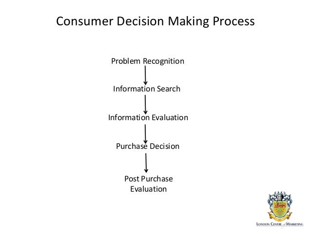 5 steps decision making process