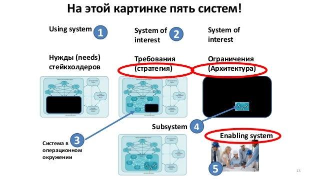 На этой картинке пять систем! System of interest Требования (стратегия) System of interest Ограничения (Архитектура) Using...