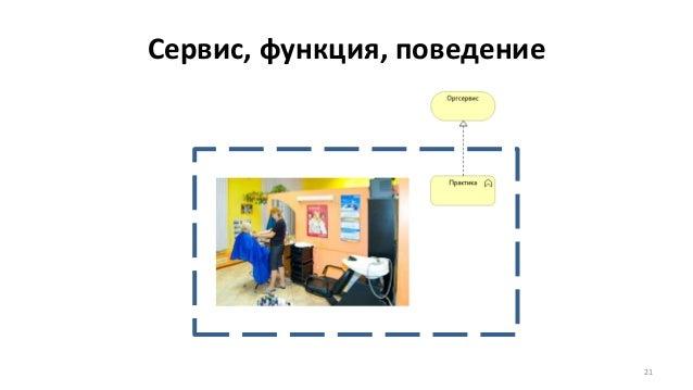 Сервис, функция, поведение 21