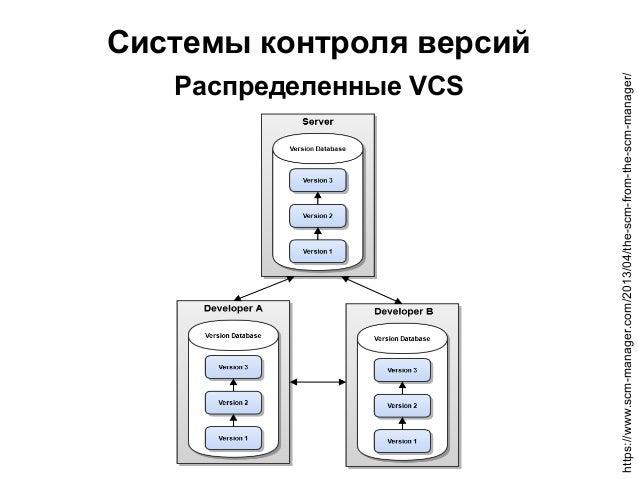 Профессиональная разработка в суровом Enterprise