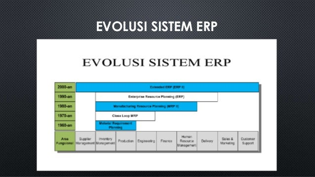 mrp diagram enterprise mrp ii diagram