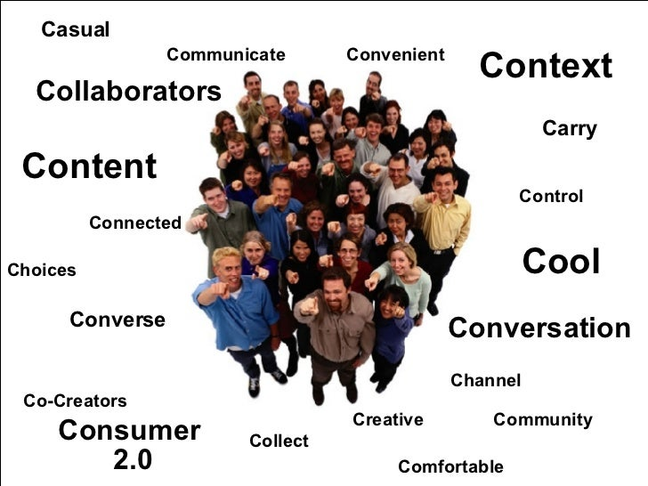 Control Collaborators Community Connected Creative   Cool Conversation Communicate Channel Consumer   2.0 Content Collect ...