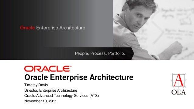 Enterprise Architecture - Oracle enterprise architecture