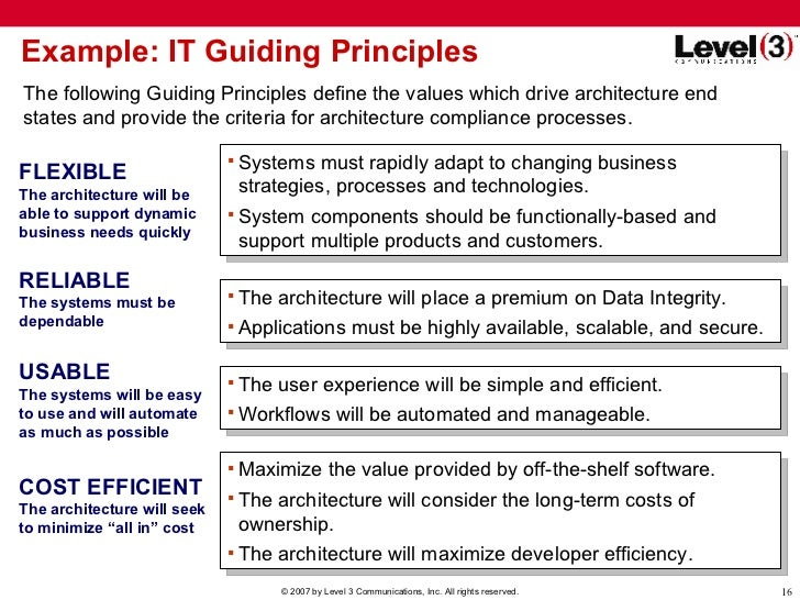 enterprise architecture governance a framework for