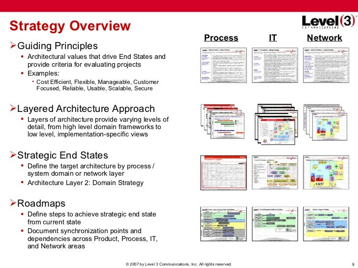 Enterprise Architecture Governance: A Framework for Successful Busine…