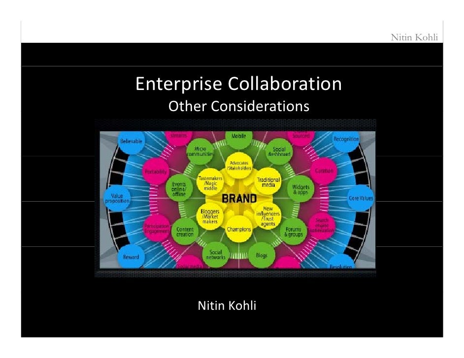 Nitin Kohli    Enterprise Collaboration    Other Considerations    Other Considerations             Nitin Kohli