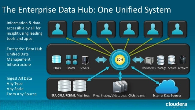 cloudera data hub edition pricing cloudera raises 160 million for enterprise apache hadoop. Black Bedroom Furniture Sets. Home Design Ideas
