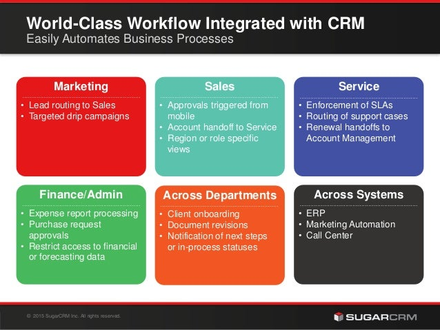 © 2015 SugarCRM Inc. All rights reserved. World-Class Workflow Integrated with CRM Easily Automates Business Processes Mar...