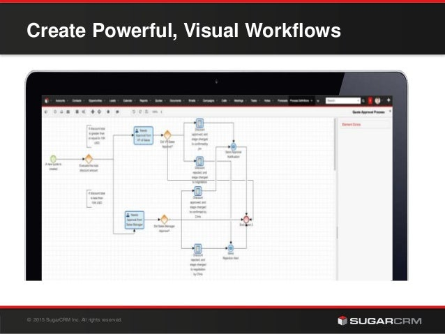 © 2015 SugarCRM Inc. All rights reserved. Create Powerful, Visual Workflows