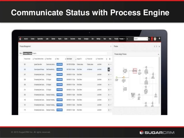 © 2015 SugarCRM Inc. All rights reserved. Communicate Status with Process Engine