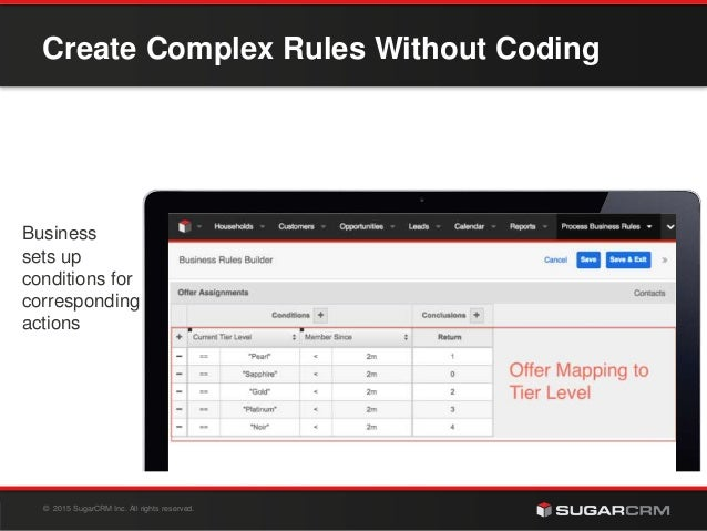 © 2015 SugarCRM Inc. All rights reserved. Create Complex Rules Without Coding Business sets up conditions for correspondin...