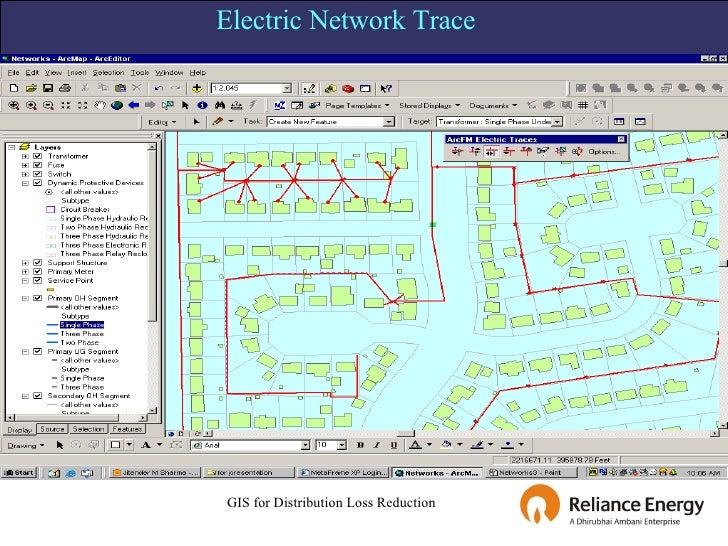 smart grids enterprise gis for distribution loss reduction