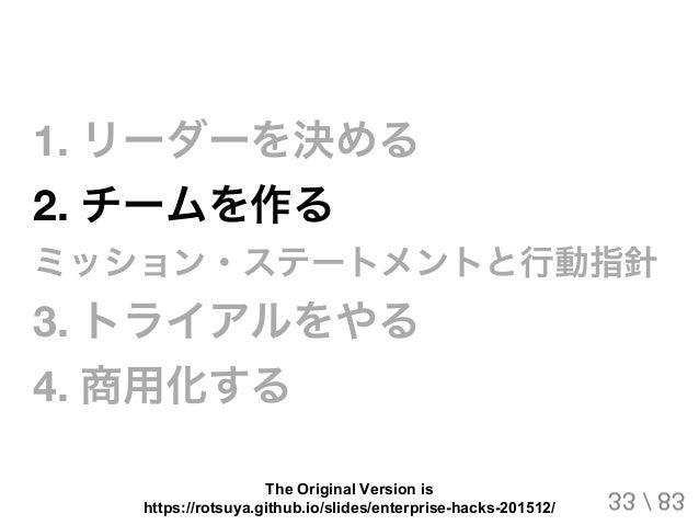 1.リーダーを決める 2.チームを作る ミッション・ステートメントと行動指針 3.トライアルをやる 4.商用化する 33 / 83 The Original Version is https://rotsuya.github.io/sl...