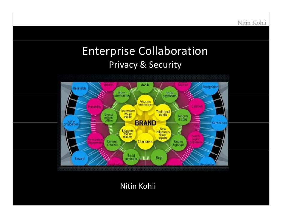 Nitin Kohli    EnterpriseCollaboration      Privacy & Security      Privacy&Security            NitinKohli