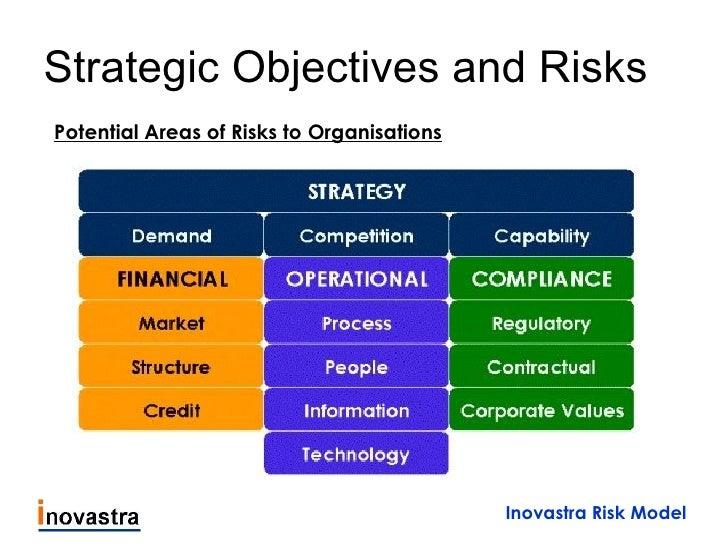 strategic objective