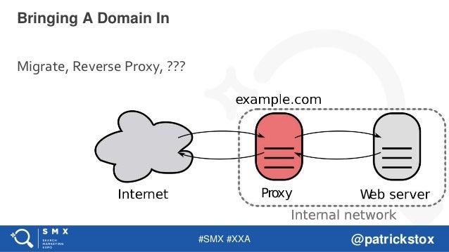 #SMX #XXA @patrickstox Migrate, Reverse Proxy, ??? Bringing A Domain In