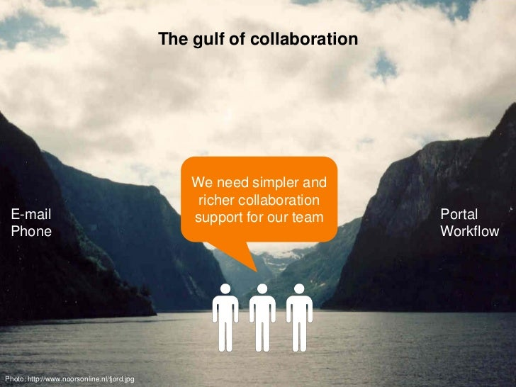"""""""     The most basic collaboration tool is     email, but we would argue that it is     one of the worst as it is not boun..."""