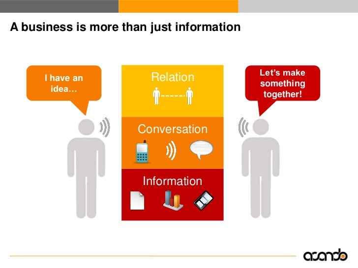 Information (data + content) is just something to talk about                              People                         C...