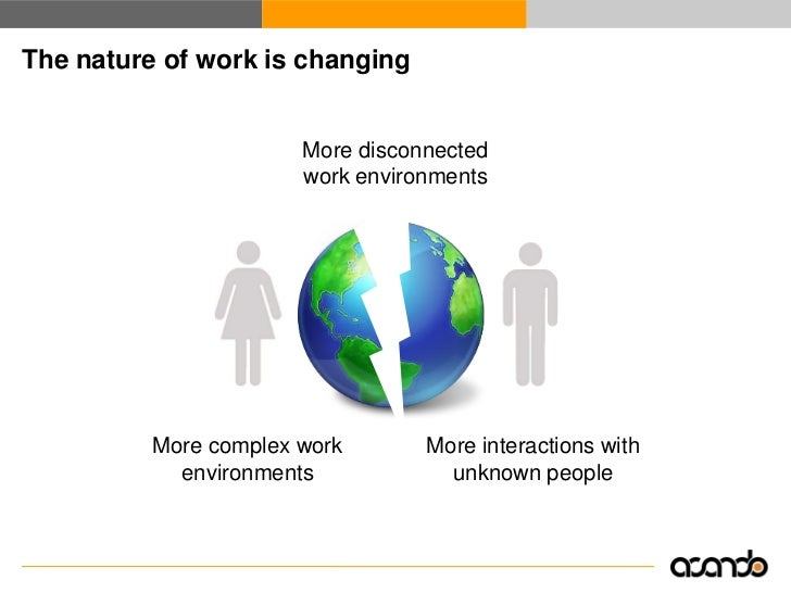 The nature of work is changing                          More disconnected                        work environments        ...