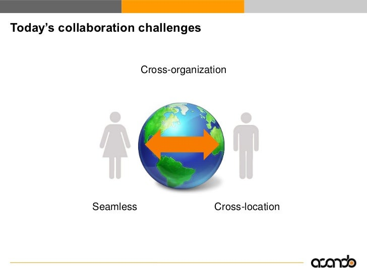 Today's collaboration challenges                           Cross-organization                  Seamless                  C...