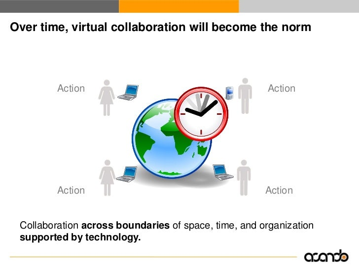 Over time, virtual collaboration will become the norm              Action                                       Action    ...