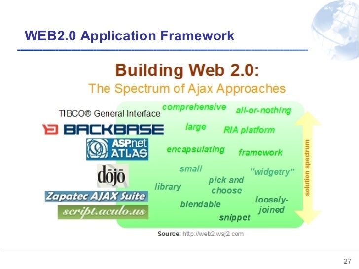 WEB2.0 Application Framework