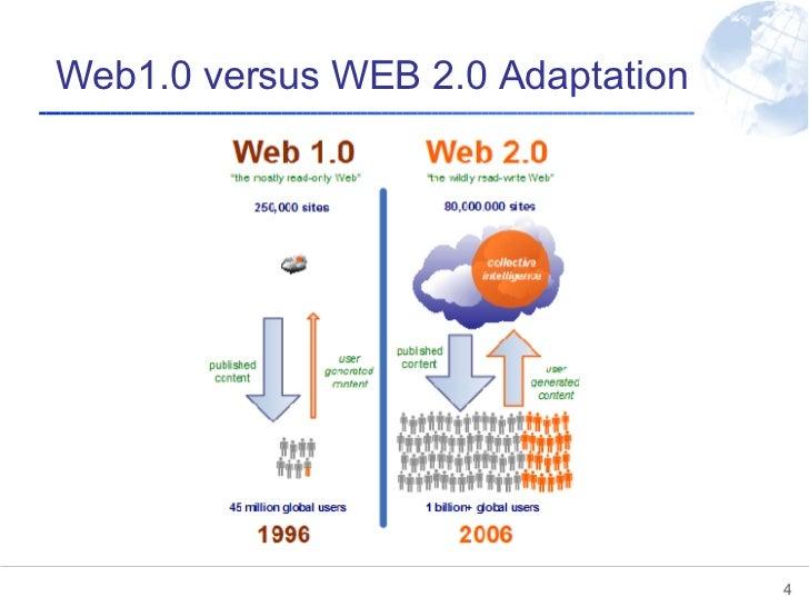 Web1.0 versus WEB 2.0 Adaptation