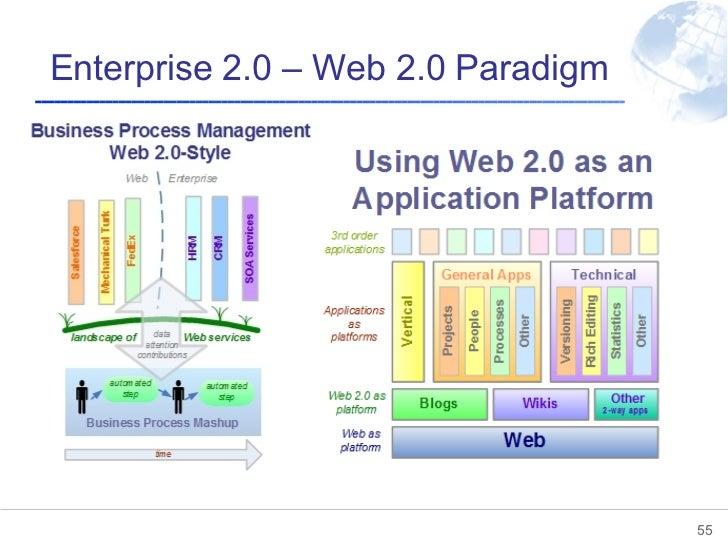 Enterprise 2.0 – Web 2.0 Paradigm