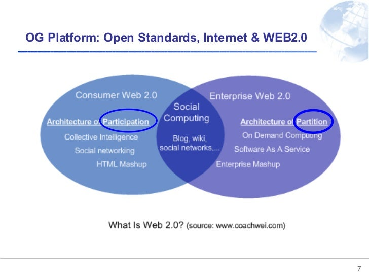 OG Platform: Open Standards, Internet & WEB2.0