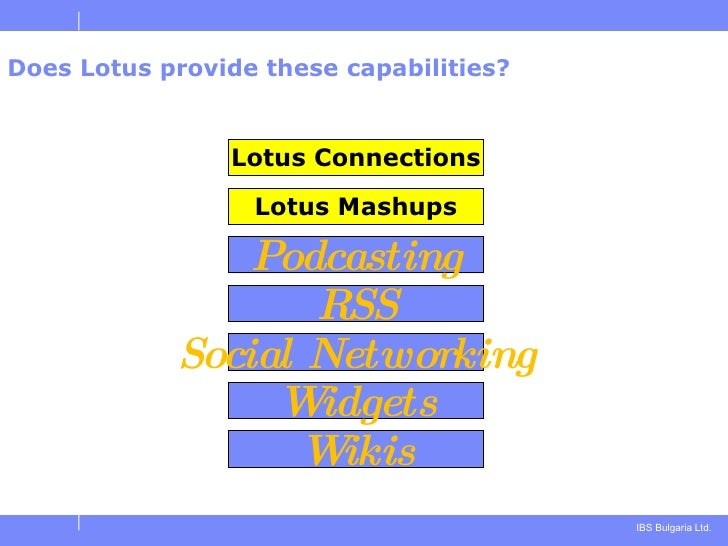 mashups social networking Introduction to social media • overview of web 20 and social media tools • how epa and other agencies mashups general process to use any social.