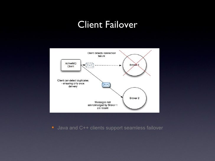 Apache ActiveMQ - Enterprise messaging in action