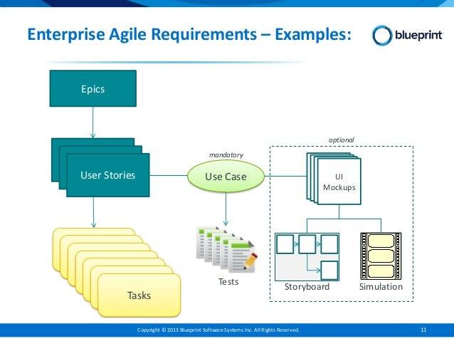 Enterprise agile requirements 11 copyright 2013 blueprint software malvernweather Images