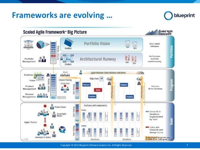 Enterprise agile requirements malvernweather Images