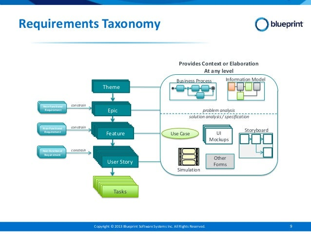 Enterprise agile requirements requirements taxonomy 8 9 malvernweather Image collections