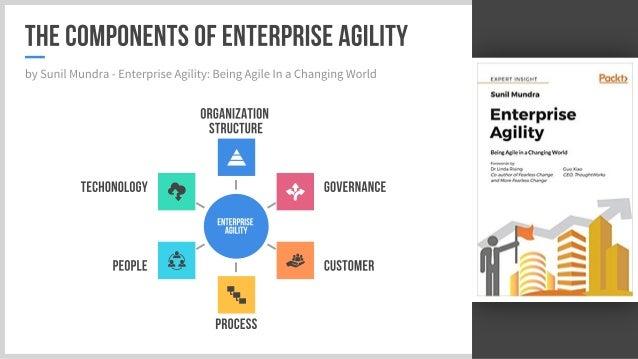 Enterprise agility - A Johnny Ordonez Compilation about EA