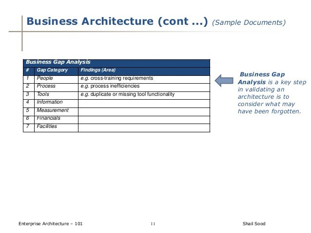 Enterprise architecture for Architecture 101