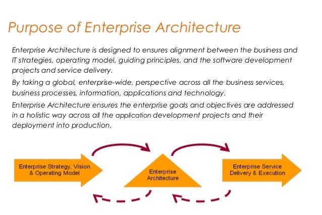Enterprise Architecture: An enabler of organizational agility