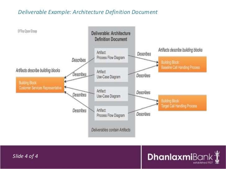 Enterprise architecture approach togaf 9 for Architecture definition