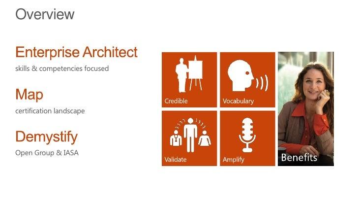Enterprise Architecture Certifications Distilled